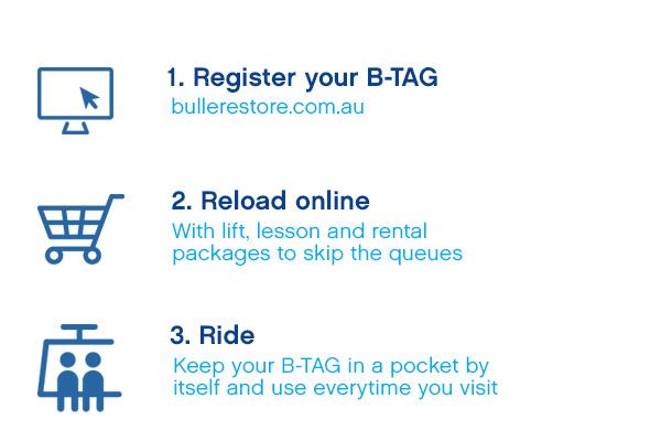 B-TAG steps
